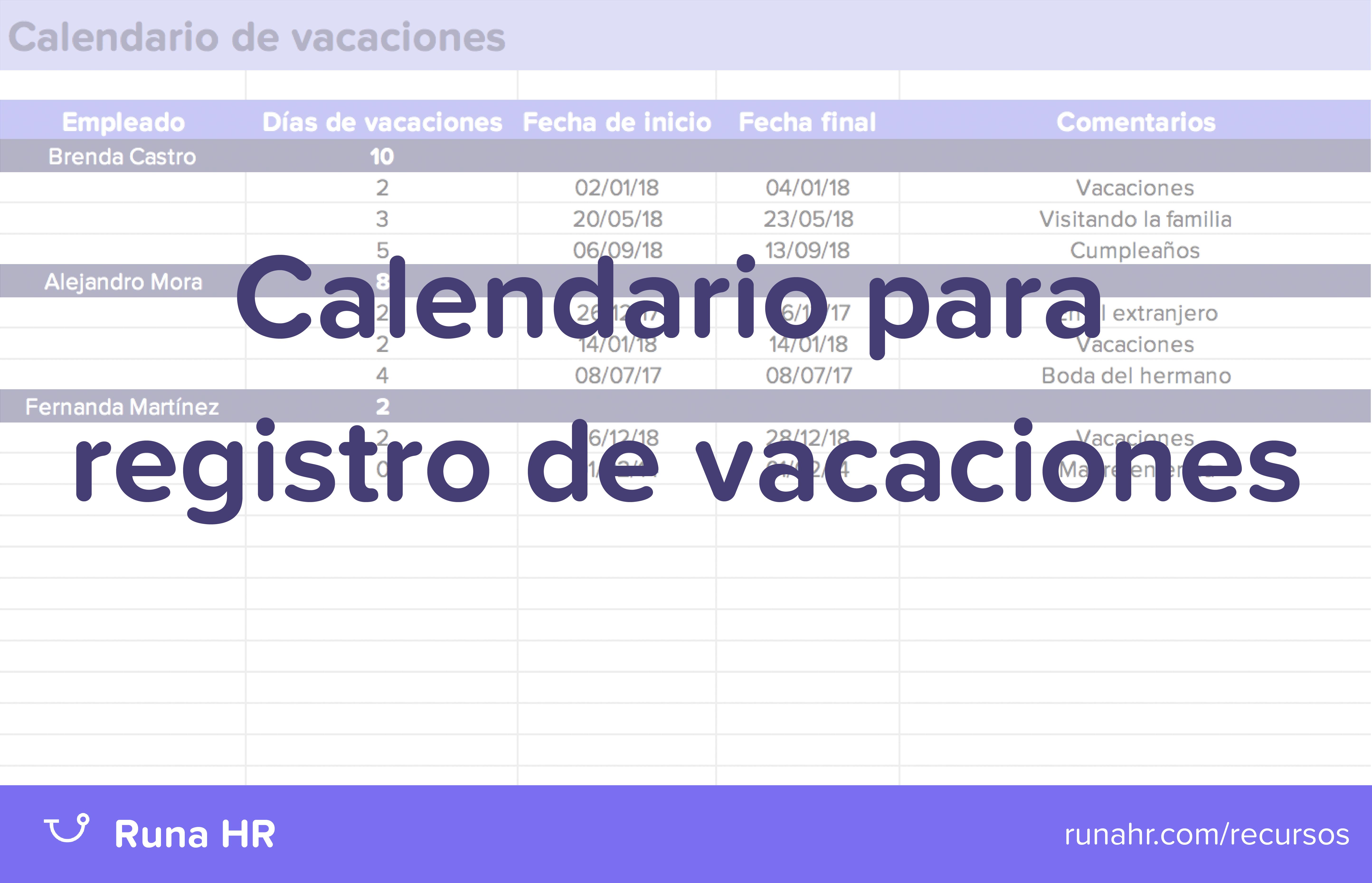 Todo Sobre Las Vacaciones Laborales En Mexico Runa
